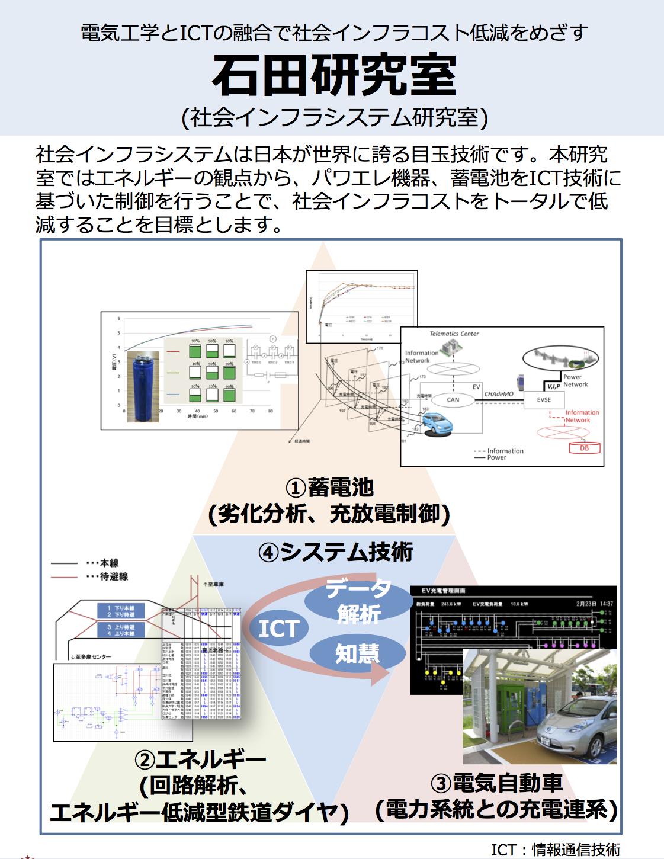 石田教授 社会インフラシステム研究室